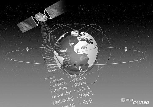 ¿Cómo se financia el GALILEO?