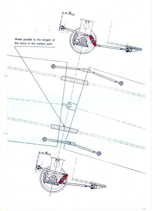 AEC Trenes Talgo pendulares y de alta o muy alta velocidad 12