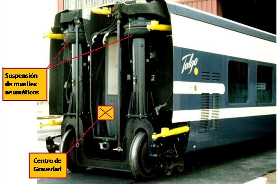 AEC Trenes Talgo pendulares y de alta o muy alta velocidad 15