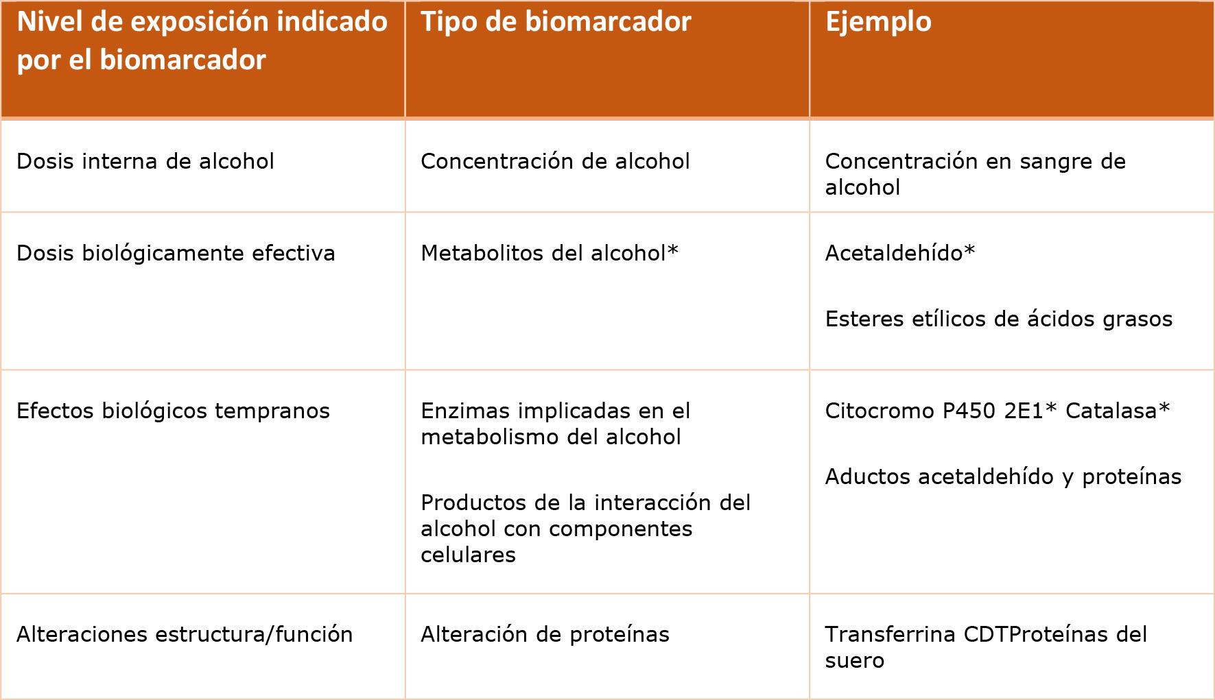 AEC El Síndrome Alcohólico Fetal